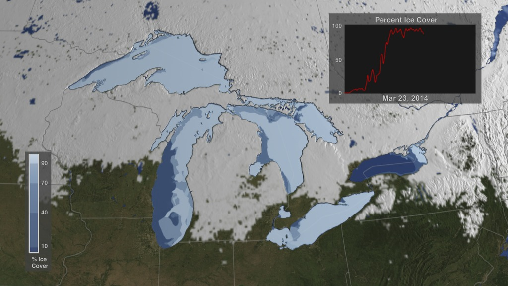 MODIS Snow / Ice Global Mapping Project